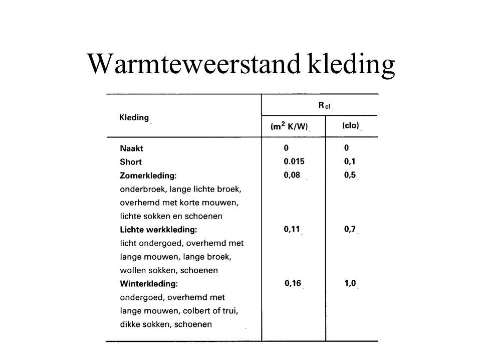 Warmteweerstand kleding