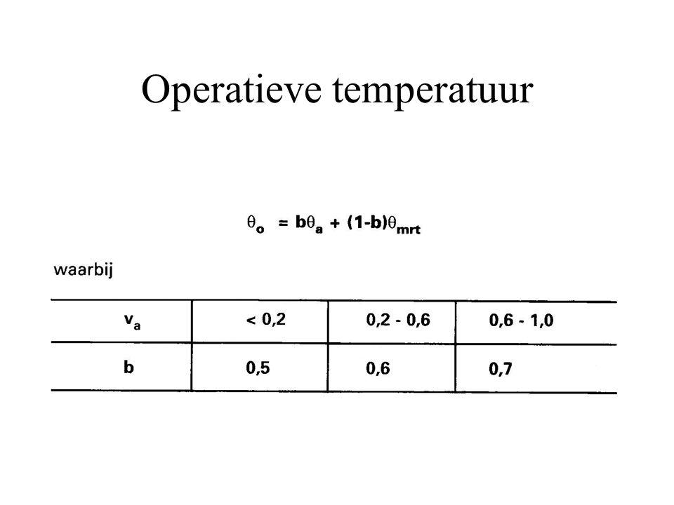 Operatieve temperatuur