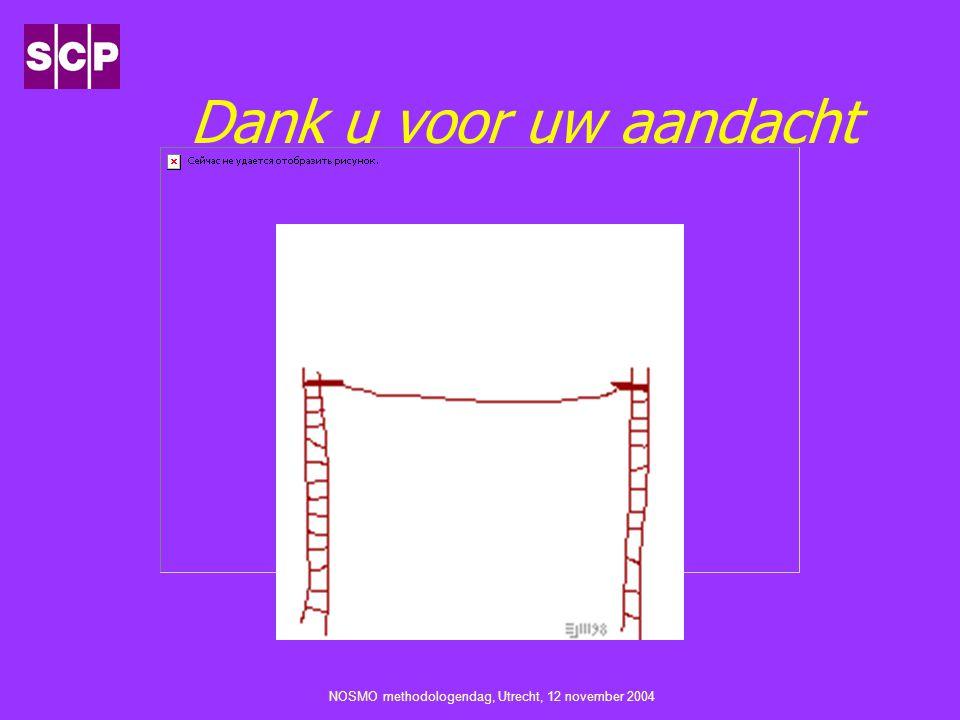 NOSMO methodologendag, Utrecht, 12 november 2004 Dank u voor uw aandacht
