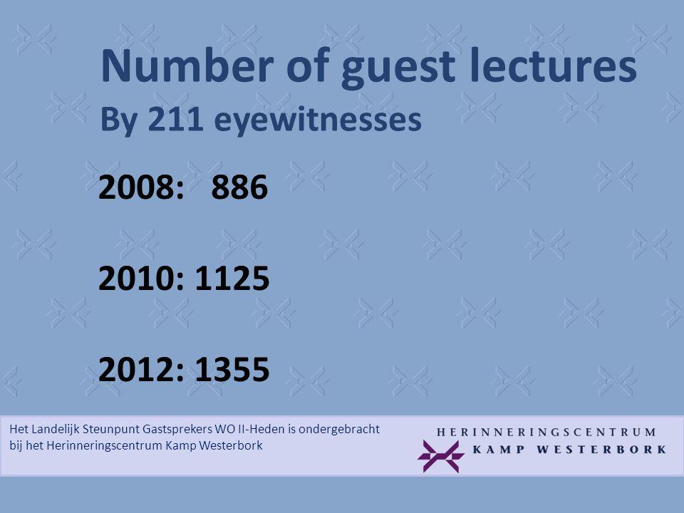 Het Landelijk Steunpunt Gastsprekers WO II-Heden is ondergebracht bij het Herinneringscentrum Kamp Westerbork Number of guest lectures By 211 eyewitne