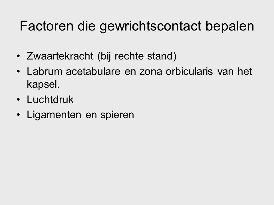 Factoren die gewrichtscontact bepalen Zwaartekracht (bij rechte stand) Labrum acetabulare en zona orbicularis van het kapsel. Luchtdruk Ligamenten en