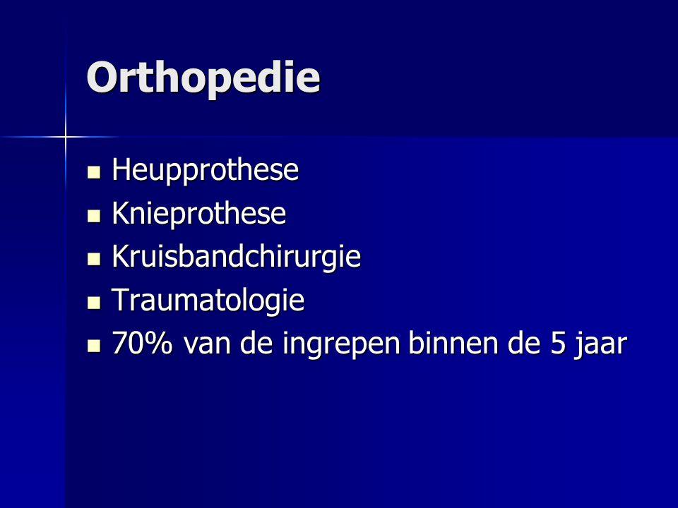 Orthopedie Heupprothese Heupprothese Knieprothese Knieprothese Kruisbandchirurgie Kruisbandchirurgie Traumatologie Traumatologie 70% van de ingrepen b