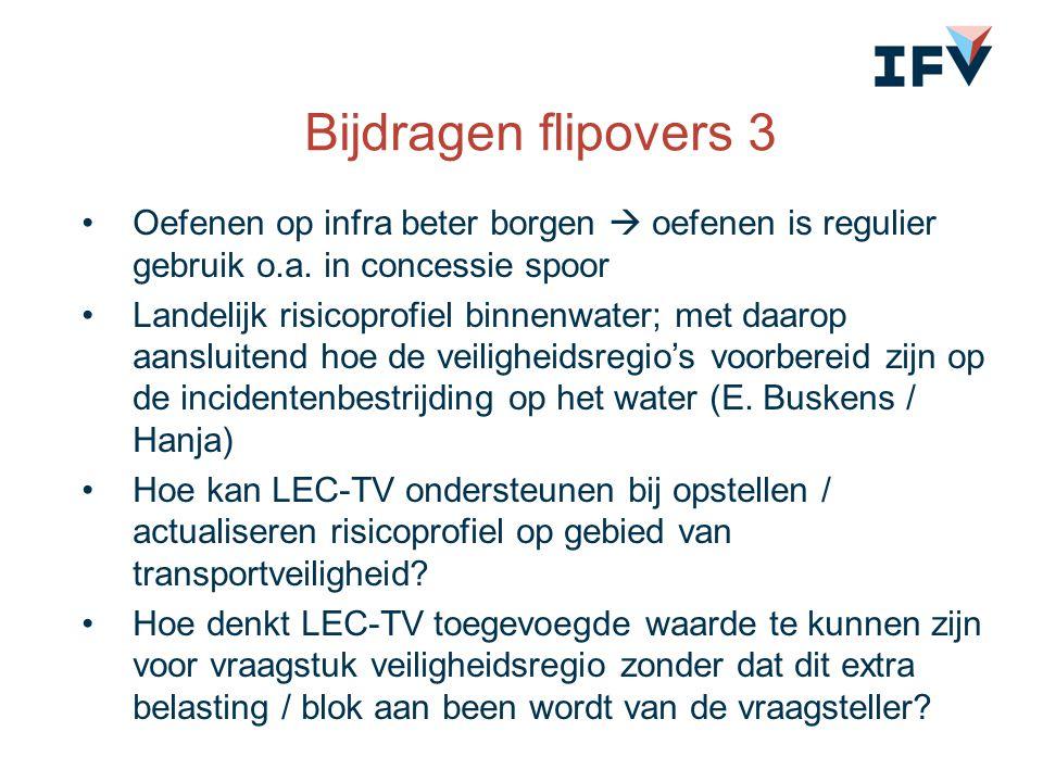 Bijdragen flipovers 3 Oefenen op infra beter borgen  oefenen is regulier gebruik o.a. in concessie spoor Landelijk risicoprofiel binnenwater; met daa