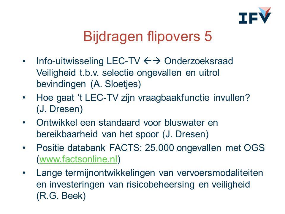 Bijdragen flipovers 5 Info-uitwisseling LEC-TV  Onderzoeksraad Veiligheid t.b.v. selectie ongevallen en uitrol bevindingen (A. Sloetjes) Hoe gaat 't