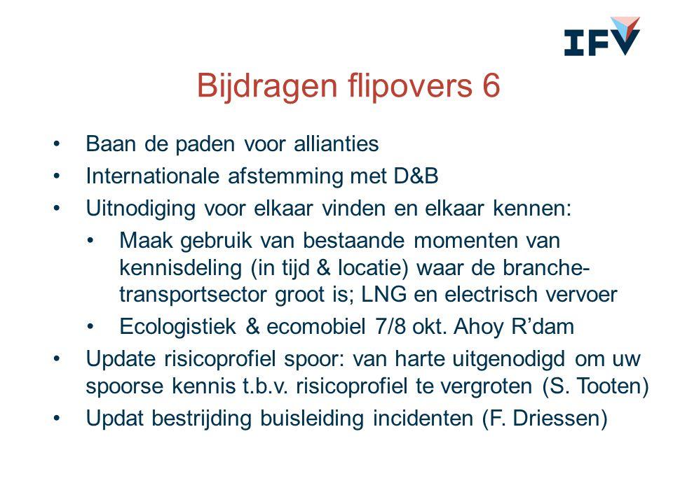 Bijdragen flipovers 6 Baan de paden voor allianties Internationale afstemming met D&B Uitnodiging voor elkaar vinden en elkaar kennen: Maak gebruik va