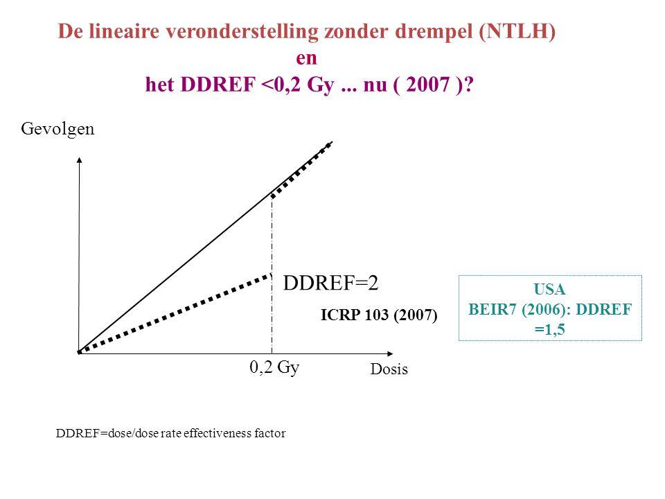 De lineaire veronderstelling zonder drempel (NTLH) en het DDREF <0,2 Gy...