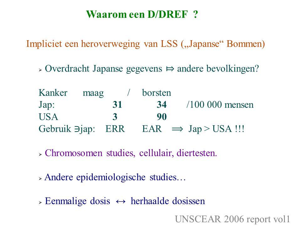 Waarom een D/DREF .