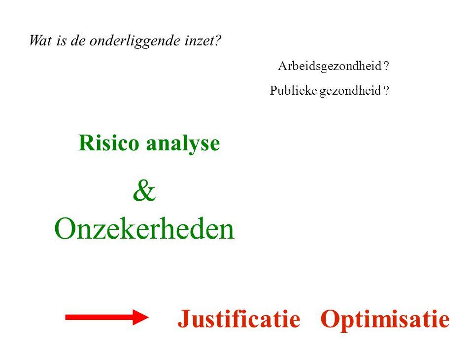 Risico analyse Wat is de onderliggende inzet. Arbeidsgezondheid .