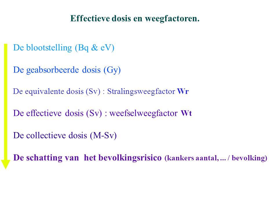 Effectieve dosis en weegfactoren.