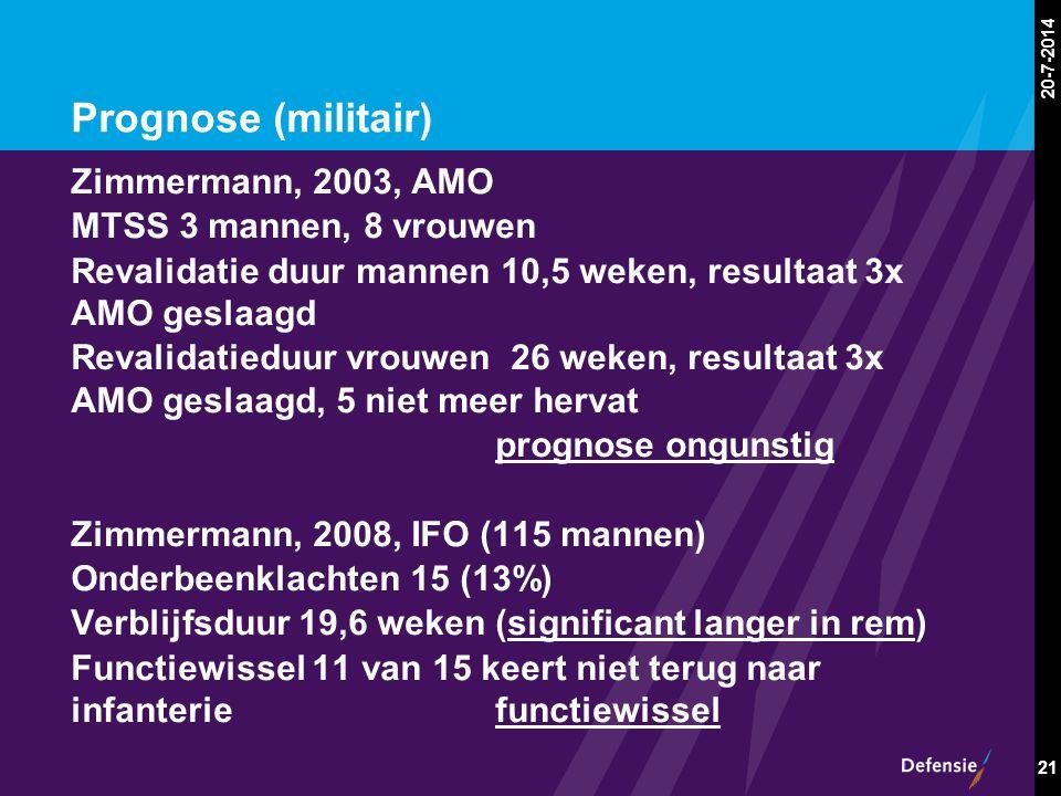 20-7-2014 21 Prognose (militair) Zimmermann, 2003, AMO MTSS 3 mannen, 8 vrouwen Revalidatie duur mannen 10,5 weken, resultaat 3x AMO geslaagd Revalida