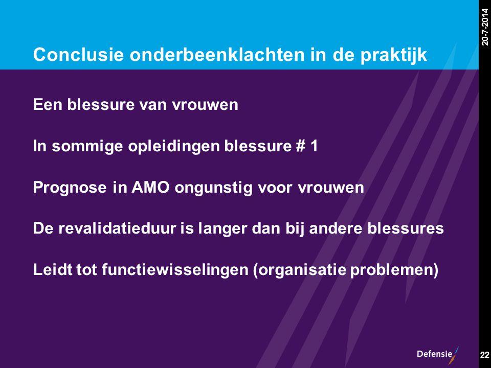 20-7-2014 22 Conclusie onderbeenklachten in de praktijk Een blessure van vrouwen In sommige opleidingen blessure # 1 Prognose in AMO ongunstig voor vr