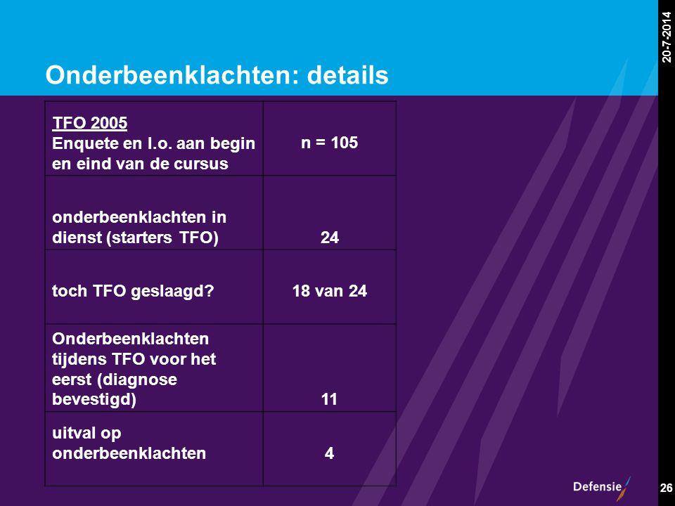 20-7-2014 26 Onderbeenklachten: details TFO 2005 Enquete en l.o. aan begin en eind van de cursus n = 105 onderbeenklachten in dienst (starters TFO)24