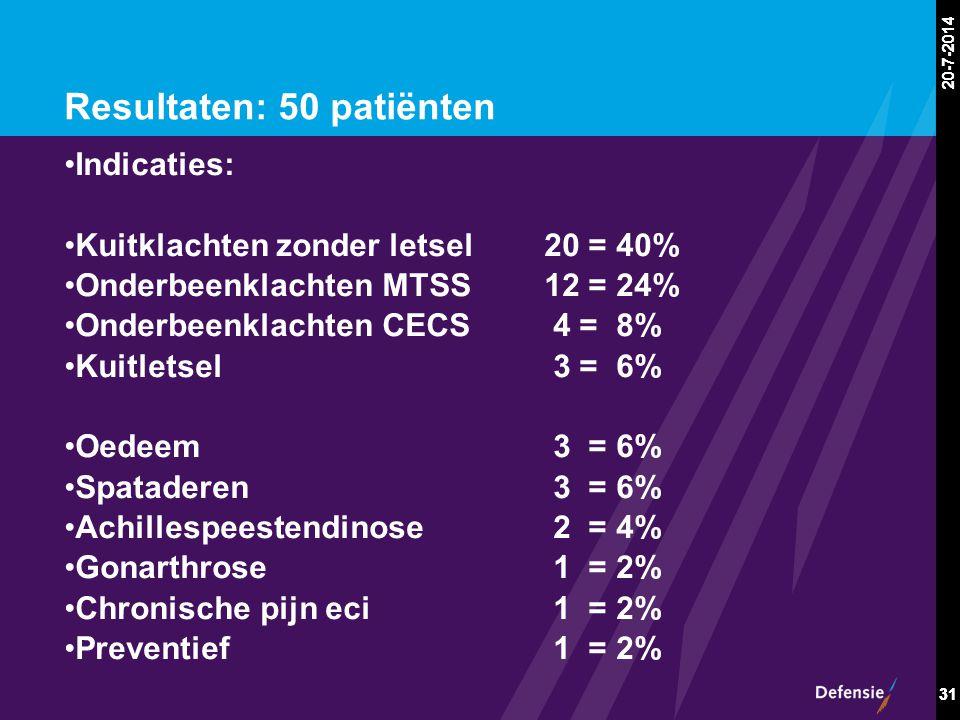 20-7-2014 31 20-7-2014 31 Resultaten: 50 patiënten Indicaties: Kuitklachten zonder letsel20 = 40% Onderbeenklachten MTSS12 = 24% Onderbeenklachten CEC