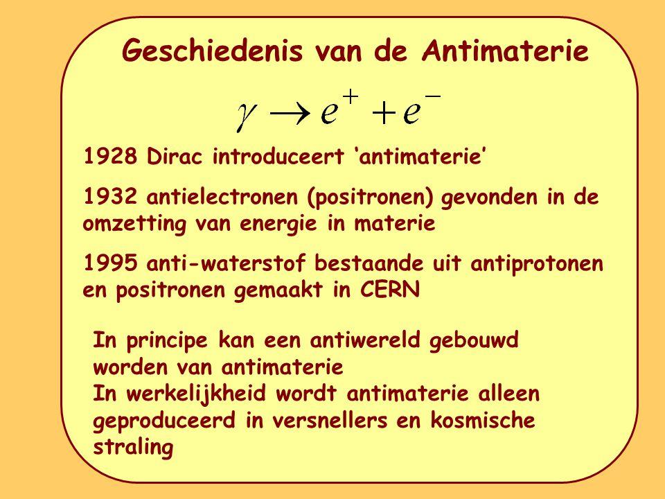 1928 Dirac introduceert 'antimaterie' 1932 antielectronen (positronen) gevonden in de omzetting van energie in materie 1995 anti-waterstof bestaande uit antiprotonen en positronen gemaakt in CERN In principe kan een antiwereld gebouwd worden van antimaterie In werkelijkheid wordt antimaterie alleen geproduceerd in versnellers en kosmische straling Geschiedenis van de Antimaterie