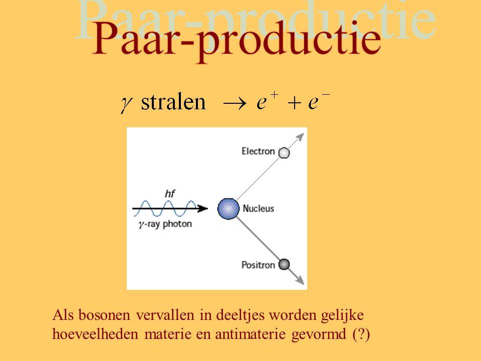 Als bosonen vervallen in deeltjes worden gelijke hoeveelheden materie en antimaterie gevormd (?)
