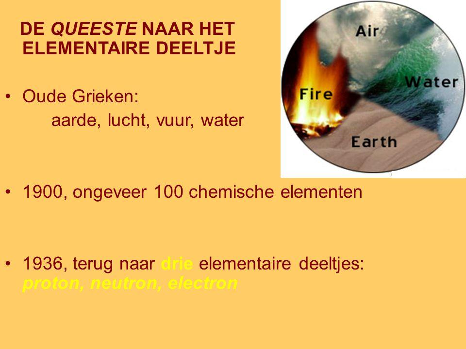 DE QUEESTE NAAR HET ELEMENTAIRE DEELTJE Oude Grieken: aarde, lucht, vuur, water 1900, ongeveer 100 chemische elementen 1936, terug naar drie elementaire deeltjes: proton, neutron, electron