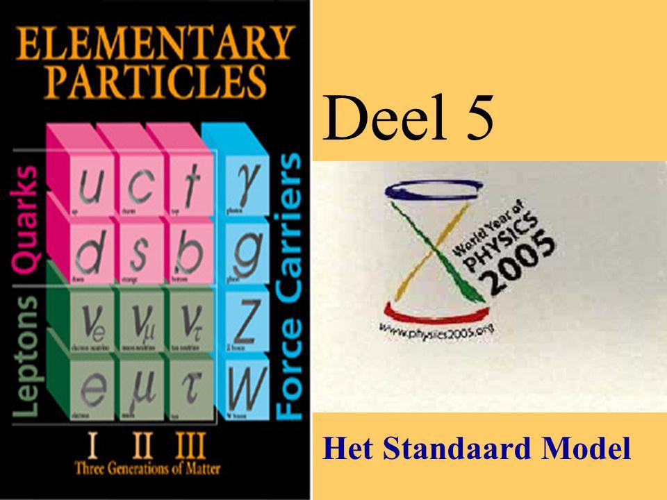 Deel 5 Het Standaard Model