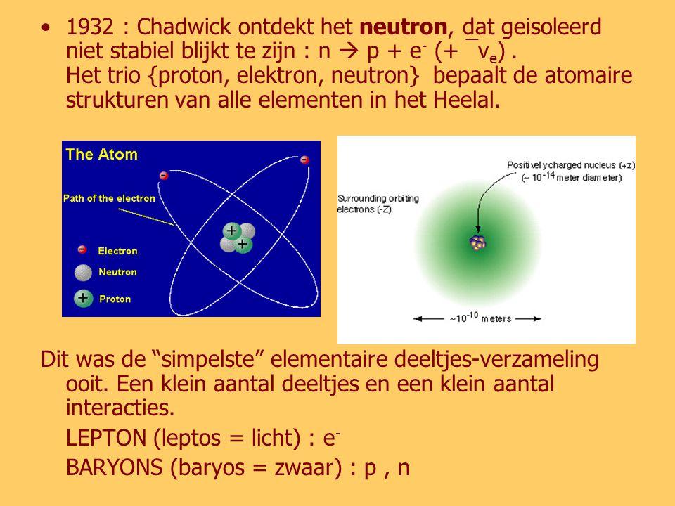 1932 : Chadwick ontdekt het neutron, dat geisoleerd niet stabiel blijkt te zijn : n  p + e - (+ ¯ν e ).