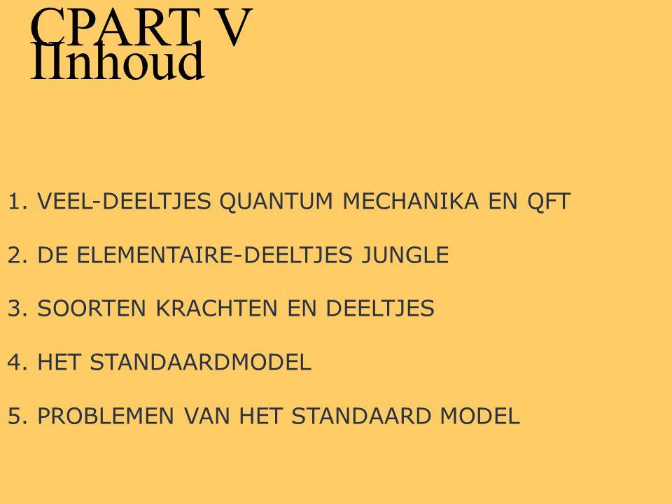 Ontdekkers van het Standaard Model 1.
