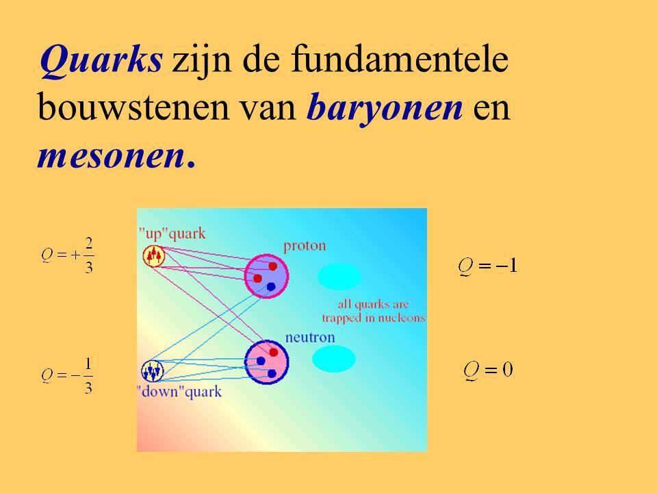 Quarks zijn de fundamentele bouwstenen van baryonen en mesonen.