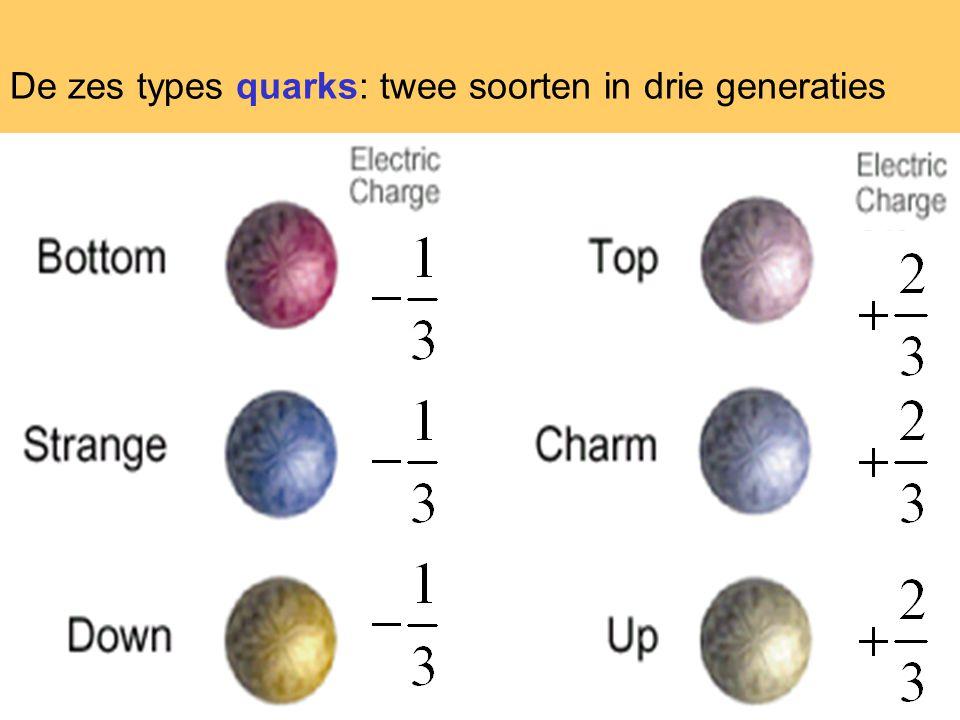 De zes types quarks: twee soorten in drie generaties