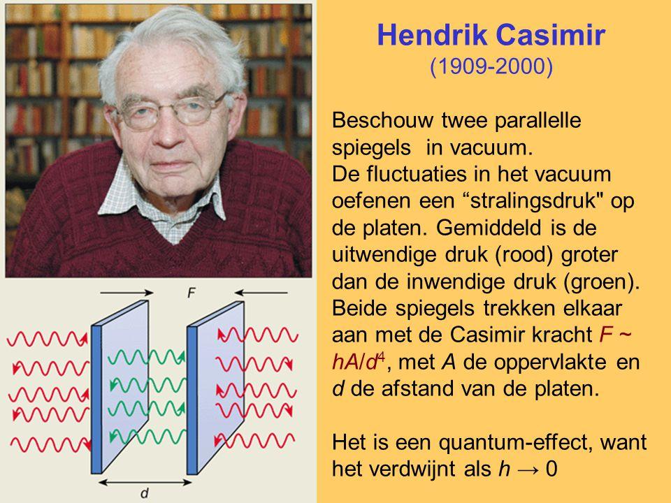 Hendrik Casimir (1909-2000) Beschouw twee parallelle spiegels in vacuum.