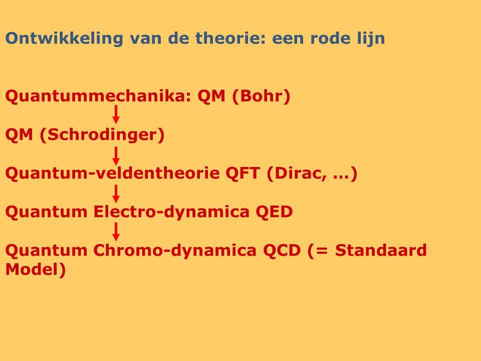 Quantum chromodynamika Quantum chromodynamika (QCD) is de theorie van de sterke wisselwerking.