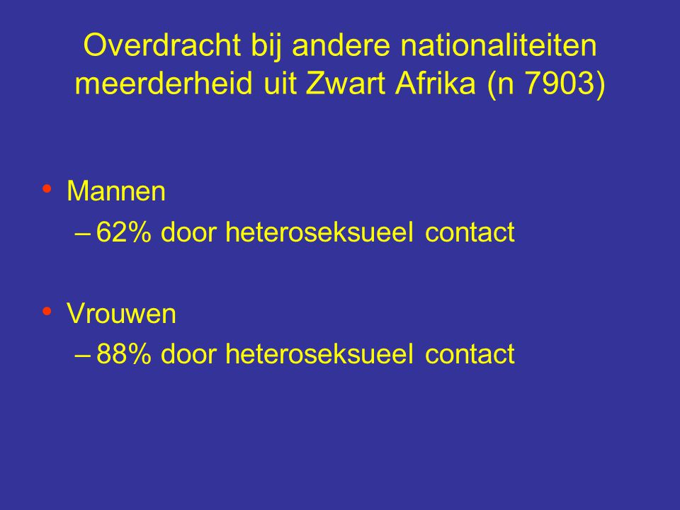 Overdracht bij andere nationaliteiten meerderheid uit Zwart Afrika (n 7903) Mannen –62% door heteroseksueel contact Vrouwen –88% door heteroseksueel contact