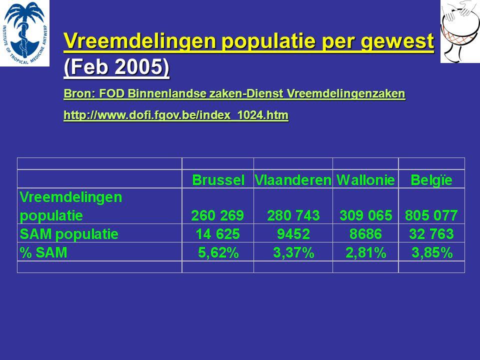 Vreemdelingen populatie per gewest (Feb 2005) Bron: FOD Binnenlandse zaken-Dienst Vreemdelingenzaken http://www.dofi.fgov.be/index_1024.htm