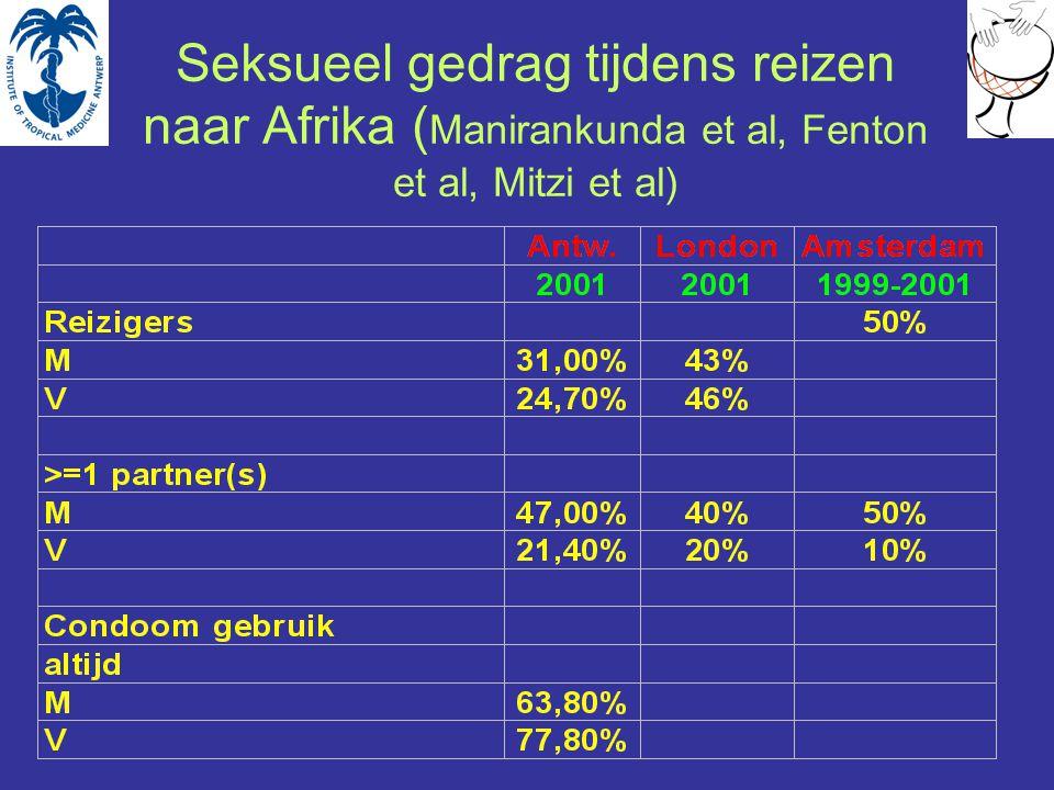 Seksueel gedrag tijdens reizen naar Afrika ( Manirankunda et al, Fenton et al, Mitzi et al)