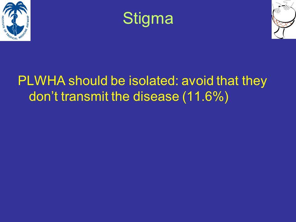 HIVSAM projekt (2006-2007) Promotie van de seksuele gezondheid en preventie van HIV/AIDS bij Subsaharaanse Afrikaanse Migranten (SAM)