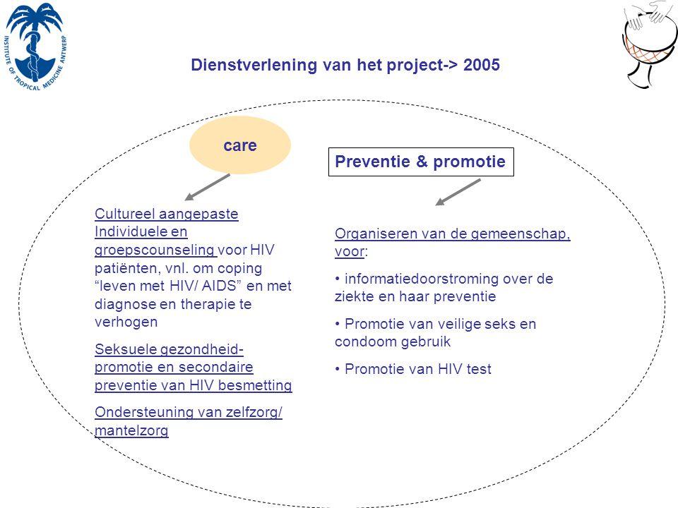 Organiseren van de gemeenschap, voor: informatiedoorstroming over de ziekte en haar preventie Promotie van veilige seks en condoom gebruik Promotie va