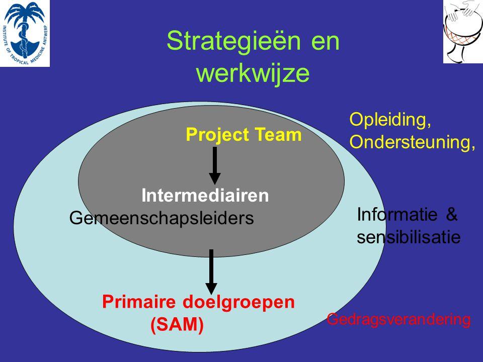 Project Team Intermediairen Gemeenschapsleiders Primaire doelgroepen (SAM) Opleiding, Ondersteuning, Informatie & sensibilisatie Gedragsverandering Strategieën en werkwijze