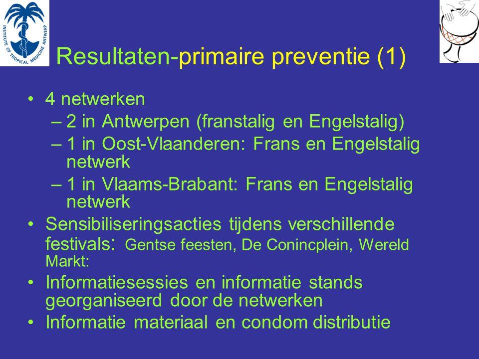 Resultaten-primaire preventie (1) 4 netwerken –2 in Antwerpen (franstalig en Engelstalig) –1 in Oost-Vlaanderen: Frans en Engelstalig netwerk –1 in Vl