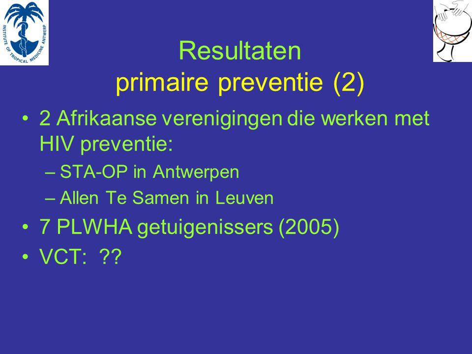 Resultaten primaire preventie (2) 2 Afrikaanse verenigingen die werken met HIV preventie: –STA-OP in Antwerpen –Allen Te Samen in Leuven 7 PLWHA getuigenissers (2005) VCT: