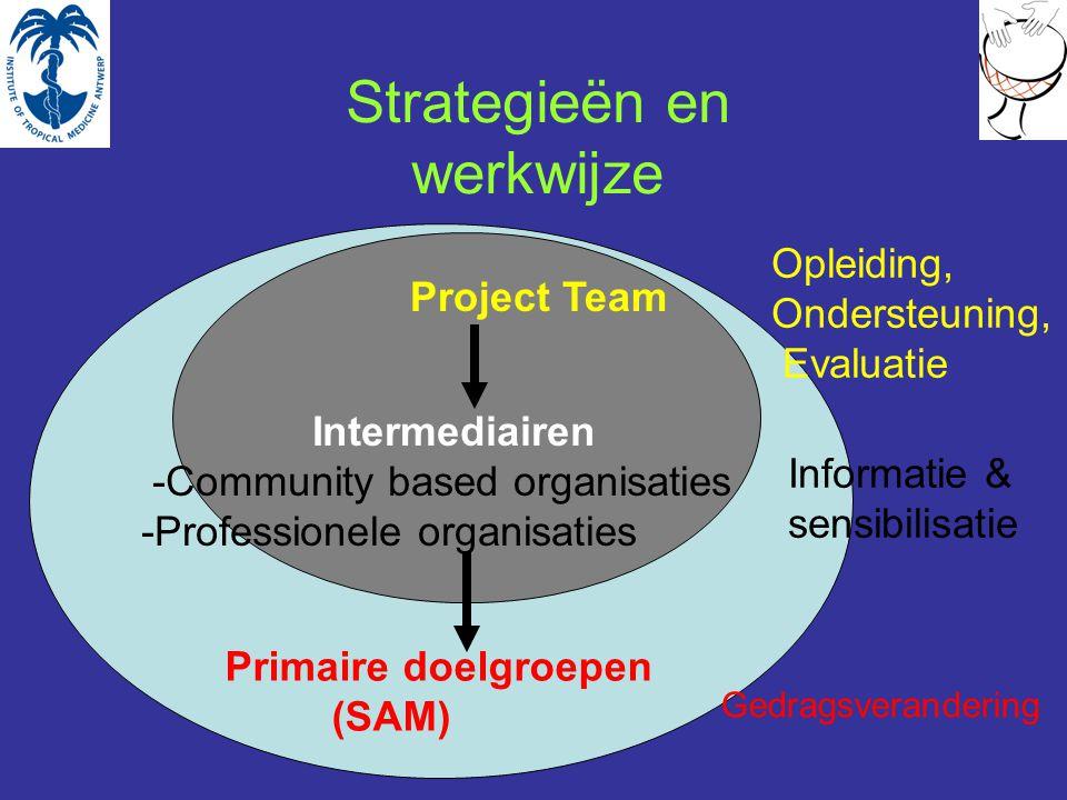 Project Team Intermediairen -Community based organisaties -Professionele organisaties Primaire doelgroepen (SAM) Opleiding, Ondersteuning, Evaluatie Informatie & sensibilisatie Gedragsverandering Strategieën en werkwijze