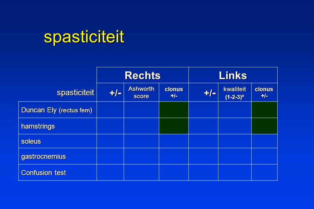 spasticiteit RechtsLinks spasticiteit +/ - Ashworth score clonus +/- +/ - kwaliteit (1-2-3) * clonus +/- Duncan Ely ( rectus fem ) hamstrings soleus g