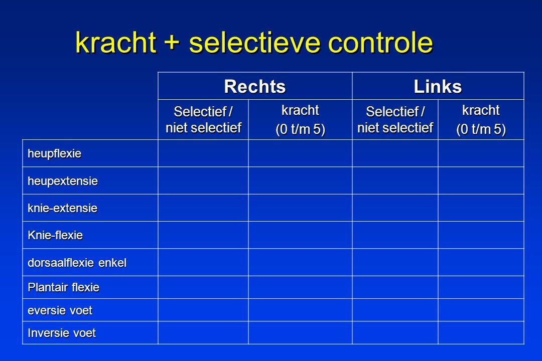 kracht + selectieve controle RechtsLinks Selectief / niet selectief kracht (0 t/m 5) Selectief / niet selectief kracht (0 t/m 5) heupflexie heupextens