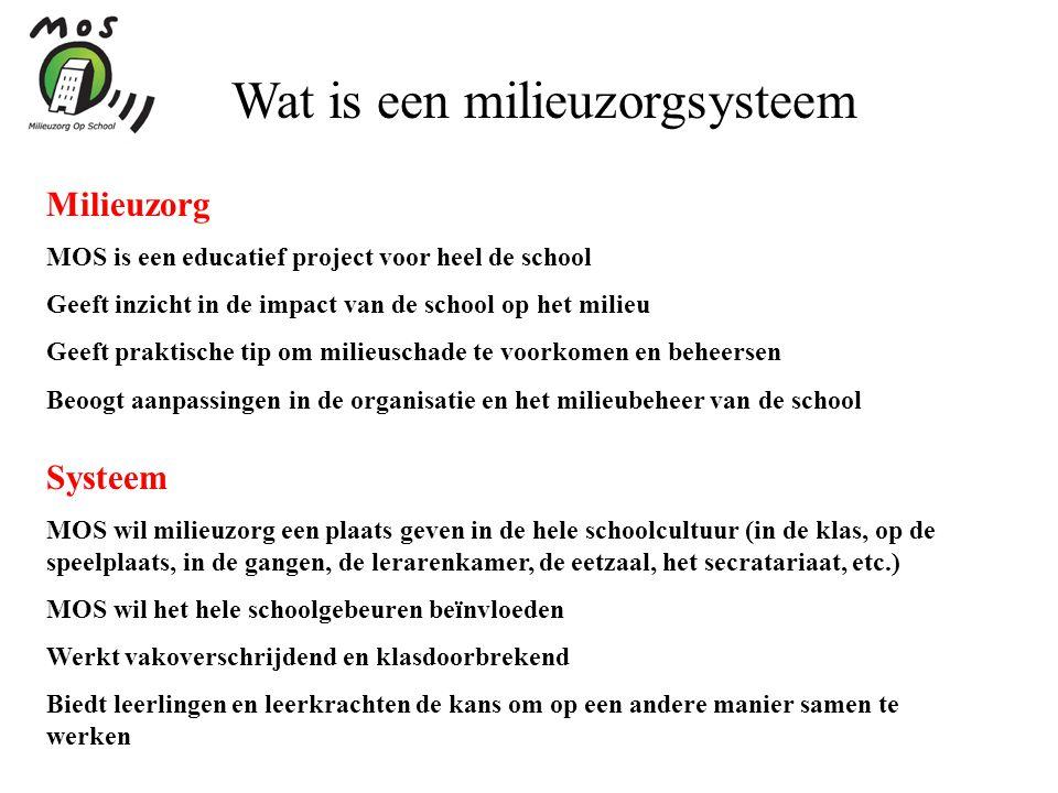 Milieuzorg MOS is een educatief project voor heel de school Geeft inzicht in de impact van de school op het milieu Geeft praktische tip om milieuschad