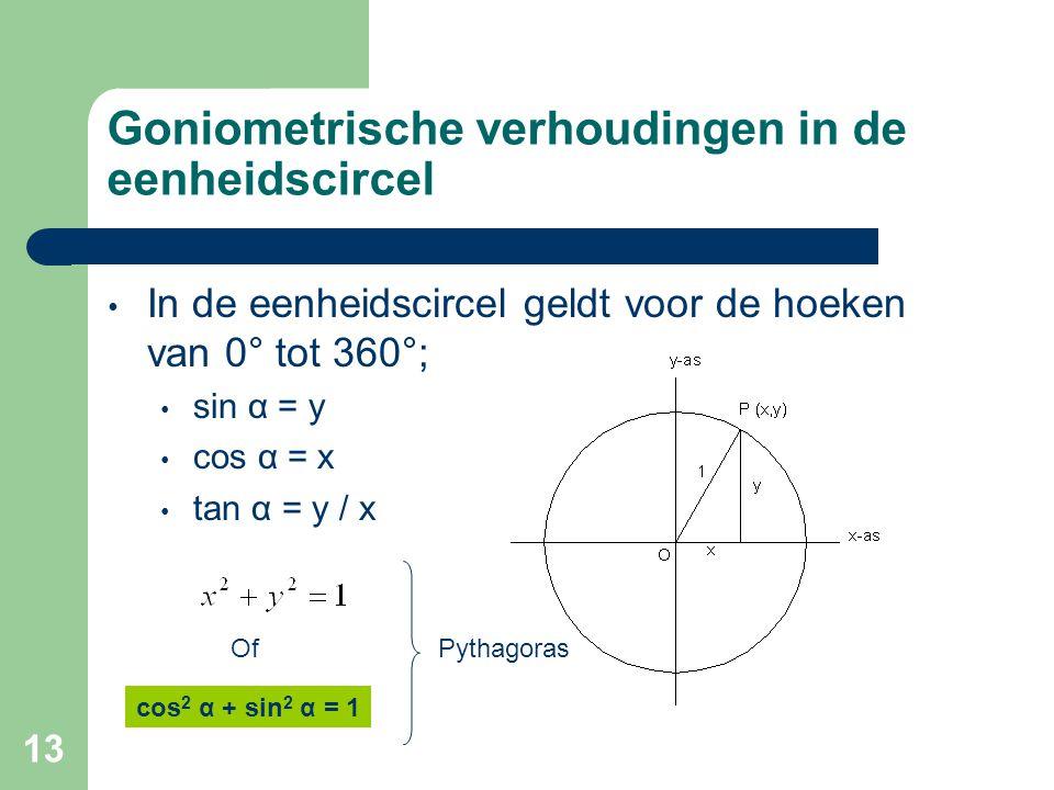 13 Goniometrische verhoudingen in de eenheidscircel In de eenheidscircel geldt voor de hoeken van 0° tot 360°; sin α = y cos α = x tan α = y / x cos 2