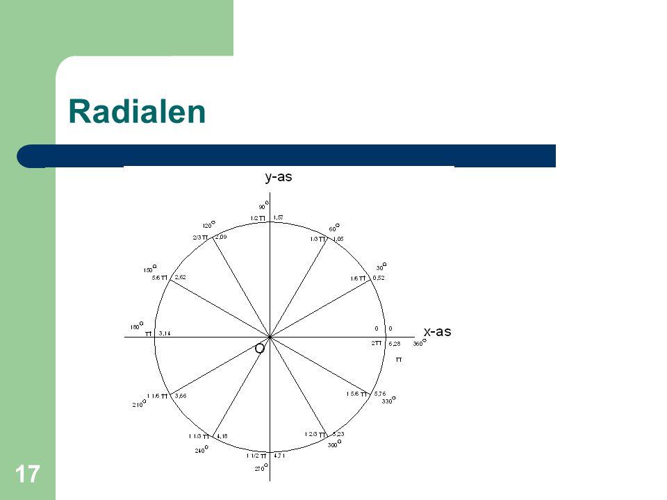 17 Radialen