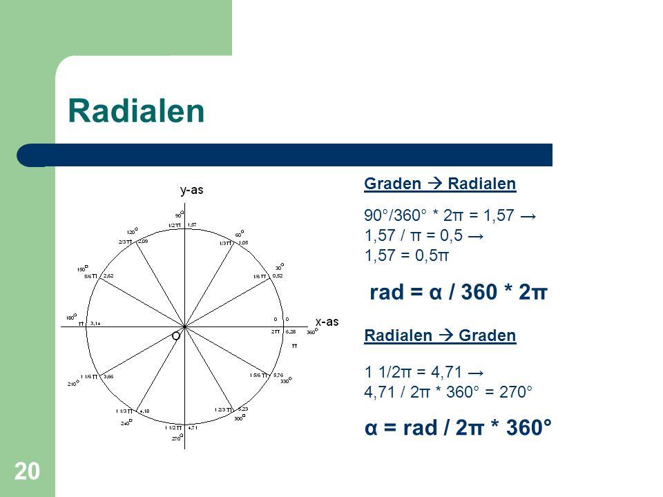 20 Radialen 90°/360° * 2π = 1,57 → 1,57 / π = 0,5 → 1,57 = 0,5π rad = α / 360 * 2π 1 1/2π = 4,71 → 4,71 / 2π * 360° = 270° α = rad / 2π * 360° Graden