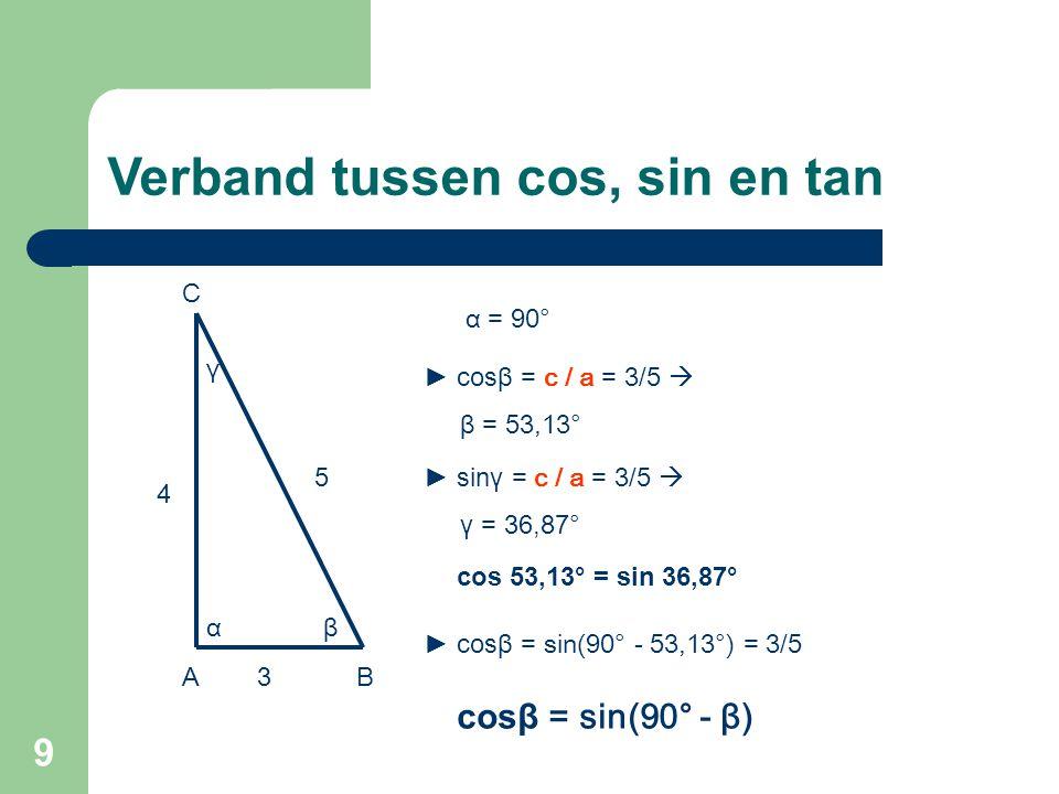 9 Verband tussen cos, sin en tan β 4 5 3AB C γ α α = 90° ► cosβ = c / a = 3/5  β = 53,13° ► sin γ = c / a = 3/5  γ = 36,87° ► cosβ = sin(90° - 53,13