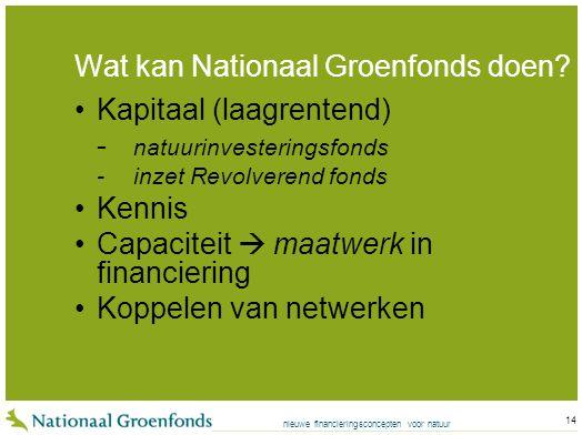 nieuwe financieringsconcepten voor natuur 14 Wat kan Nationaal Groenfonds doen.