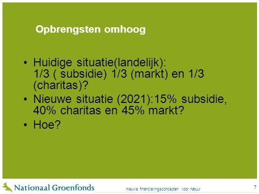 nieuwe financieringsconcepten voor natuur 7 Opbrengsten omhoog Huidige situatie(landelijk): 1/3 ( subsidie) 1/3 (markt) en 1/3 (charitas).