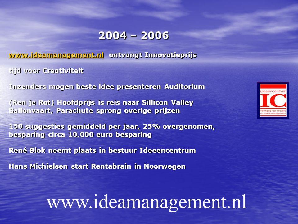 www.ideamanagement.nl 2004 – 2006 www.ideamanagement.nl ontvangt Innovatieprijs tijd voor Creativiteit Inzenders mogen beste idee presenteren Auditori