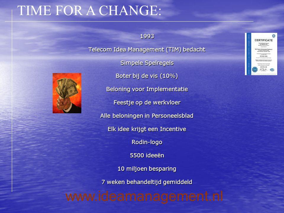1993 Telecom Idea Management (TIM) bedacht Simpele Spelregels Boter bij de vis (10%) Beloning voor Implementatie Feestje op de werkvloer Alle beloning