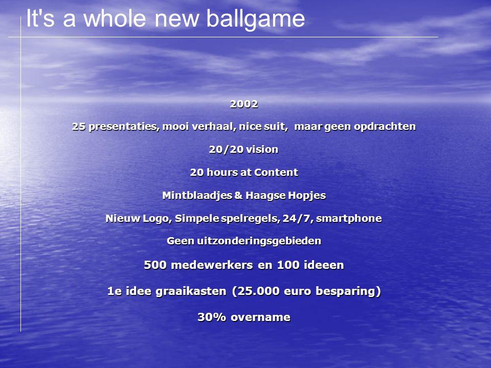 2002 25 presentaties, mooi verhaal, nice suit, maar geen opdrachten 20/20 vision 20 hours at Content Mintblaadjes & Haagse Hopjes Nieuw Logo, Simpele