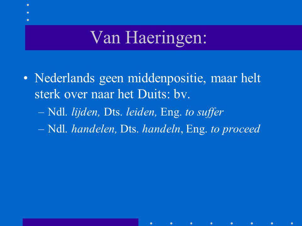 Van Haeringen: Nederlands geen middenpositie, maar helt sterk over naar het Duits: bv. –Ndl. lijden, Dts. leiden, Eng. to suffer –Ndl. handelen, Dts.