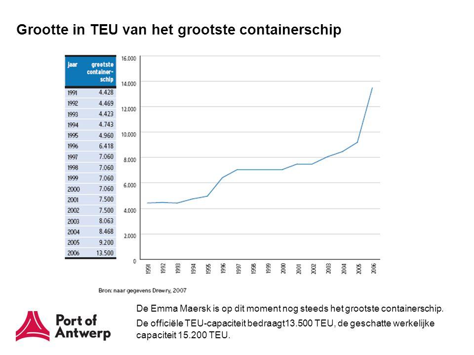 Grootte in TEU van het grootste containerschip De Emma Maersk is op dit moment nog steeds het grootste containerschip. De officiële TEU-capaciteit bed